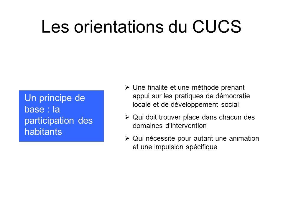 Les orientations du CUCS Un principe de base : la participation des habitants Une finalité et une méthode prenant appui sur les pratiques de démocrati