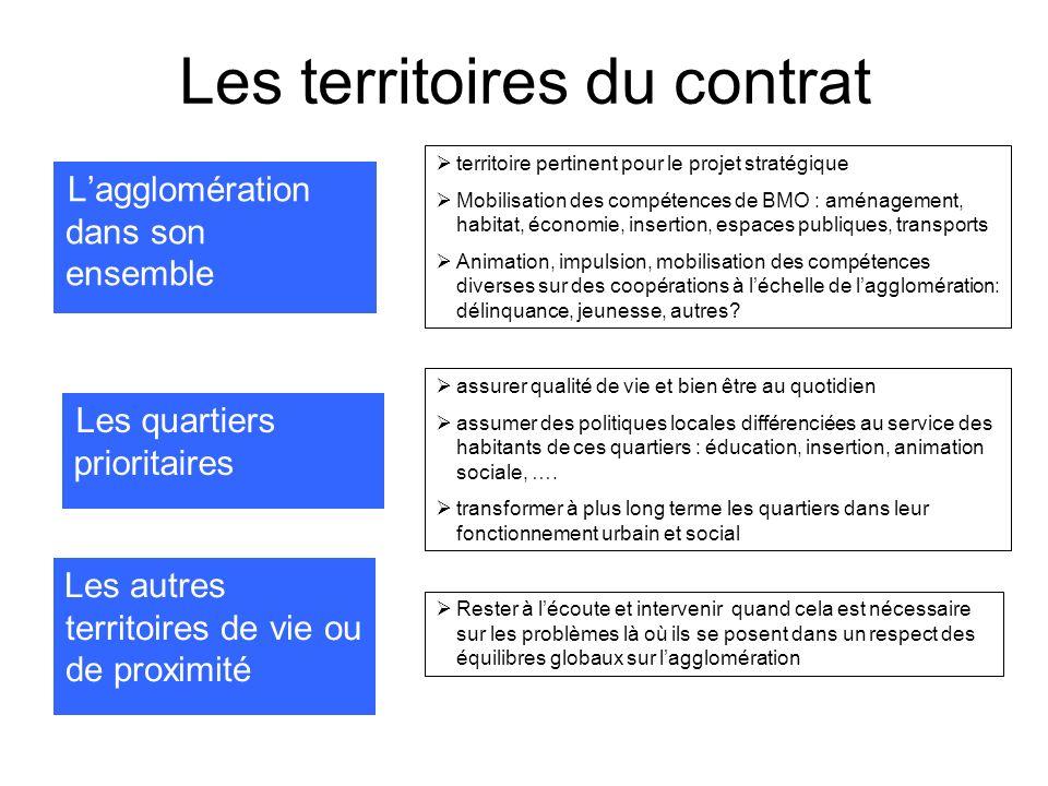 Les territoires du contrat Lagglomération dans son ensemble Les quartiers prioritaires Les autres territoires de vie ou de proximité territoire pertin
