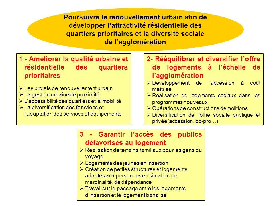 1 - Améliorer la qualité urbaine et résidentielle des quartiers prioritaires Les projets de renouvellement urbain La gestion urbaine de proximité Lacc