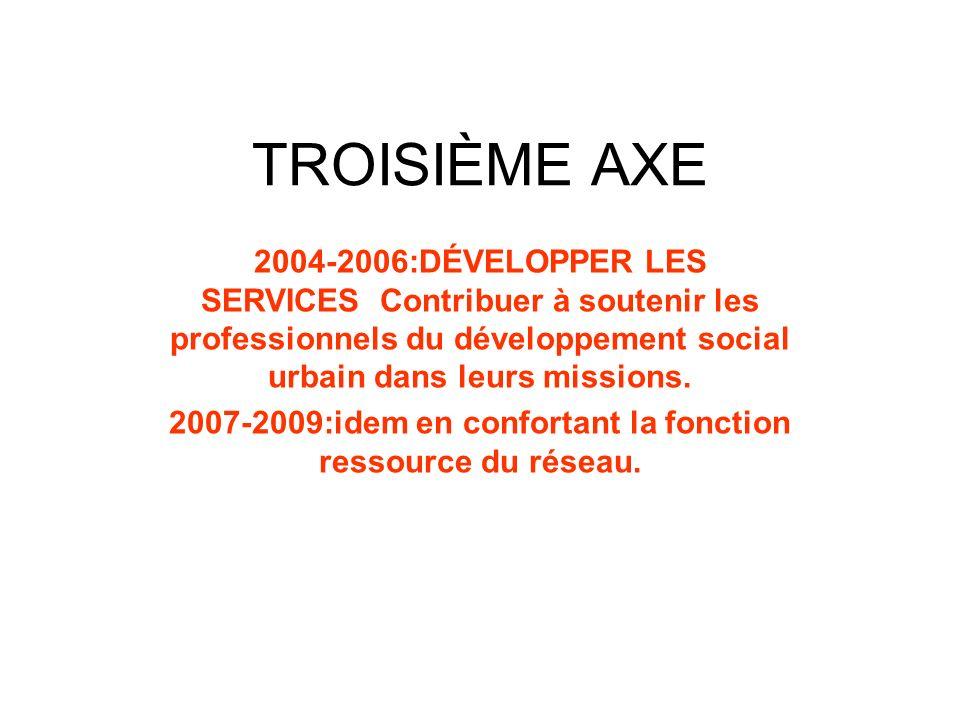 TROISIÈME AXE 2004-2006:DÉVELOPPER LES SERVICES Contribuer à soutenir les professionnels du développement social urbain dans leurs missions. 2007-2009