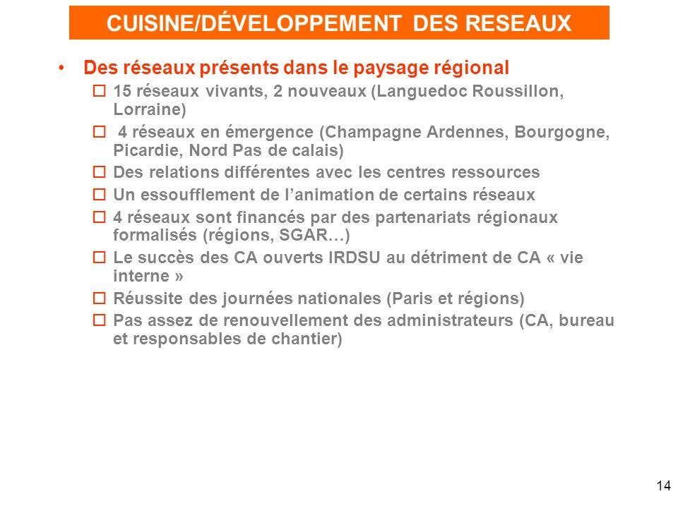 14 Des réseaux présents dans le paysage régional o15 réseaux vivants, 2 nouveaux (Languedoc Roussillon, Lorraine) o 4 réseaux en émergence (Champagne