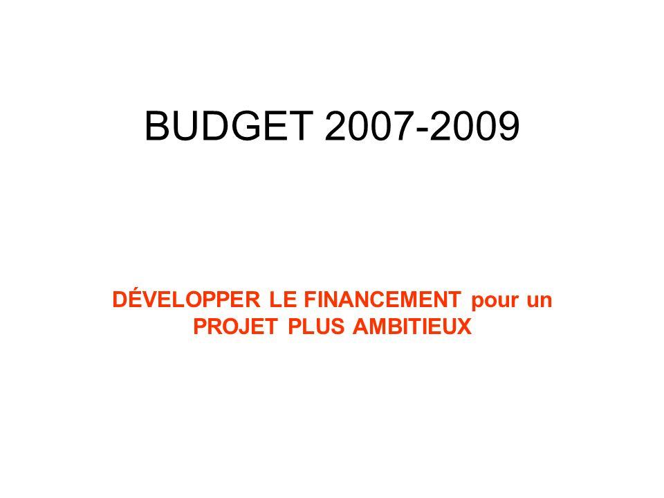 BUDGET 2007-2009 DÉVELOPPER LE FINANCEMENT pour un PROJET PLUS AMBITIEUX