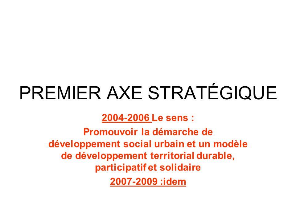 PREMIER AXE STRATÉGIQUE 2004-2006 Le sens : Promouvoir la démarche de développement social urbain et un modèle de développement territorial durable, participatif et solidaire 2007-2009 :idem