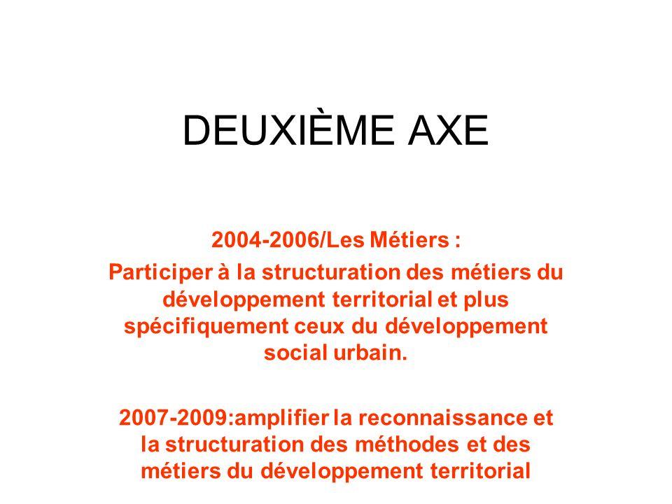DEUXIÈME AXE 2004-2006/Les Métiers : Participer à la structuration des métiers du développement territorial et plus spécifiquement ceux du développement social urbain.