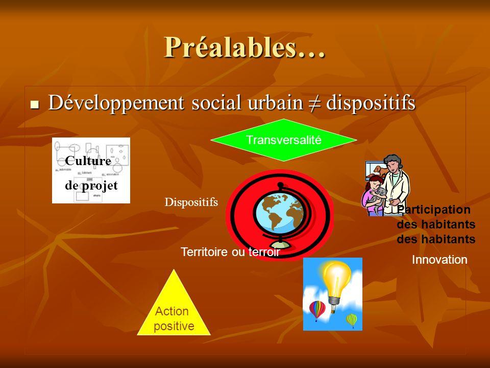 Préalables… Développement social urbain dispositifs Développement social urbain dispositifs Transversalité Action positive Participation des habitants des habitants Innovation Territoire ou terroir Dispositifs Culture de projet