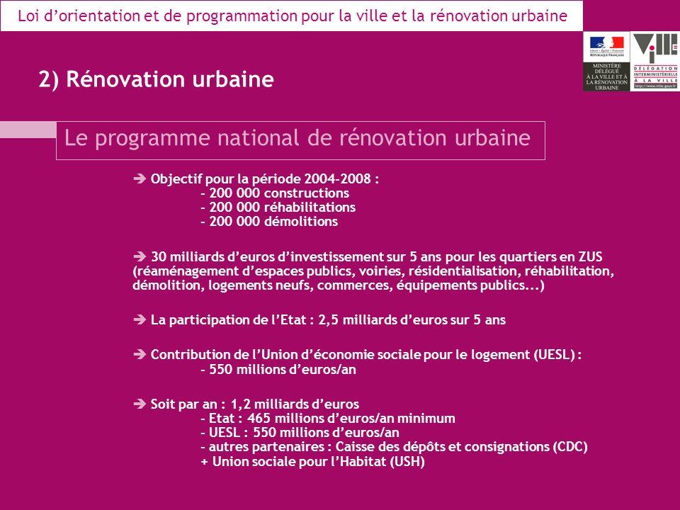 2) Rénovation urbaine LAgence nationale pour la rénovation urbaine Création de lAgence nationale pour la rénovation urbaine en janvier 2004 Lagence collecte les crédits nationaux du logement social et les affecte aux projets proposés par les collectivités territoriales Le conseil dadministration de lAgence : - lEtat - lUnion déconomie sociale pour le logement (UESL) - lUnion sociale pour lhabitat (USH) - la Caisse des dépôts et consignations (CDC) - lAgence nationale pour lamélioration de lhabitat (ANAH) - représentants des communes, des départements et des régions - personnalités qualifiées Le régime des aides de lAgence est identique à celui de lEtat Loi dorientation et de programmation pour la ville et la rénovation urbaine