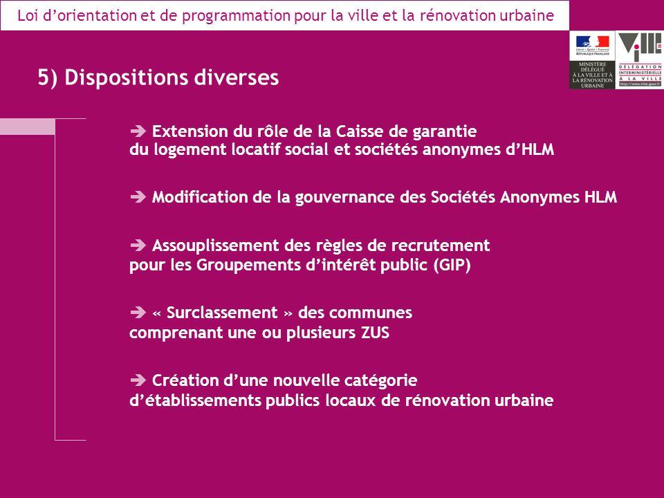 Liens utiles http://www.ville.gouv.fr http://www.legifrance.gouv.fr http://www.assemblee-nat.fr http://www.senat.fr http://www.conseil-economique-et-social.fr http://www.premier-ministre.fr http://www.vie-publique.fr http://www.union-habitat.org http://www.caissedesdepots.fr http://www.anah.gouv.fr http://www.cglls.fr http://www.anil.org Loi dorientation et de programmation pour la ville et la rénovation urbaine