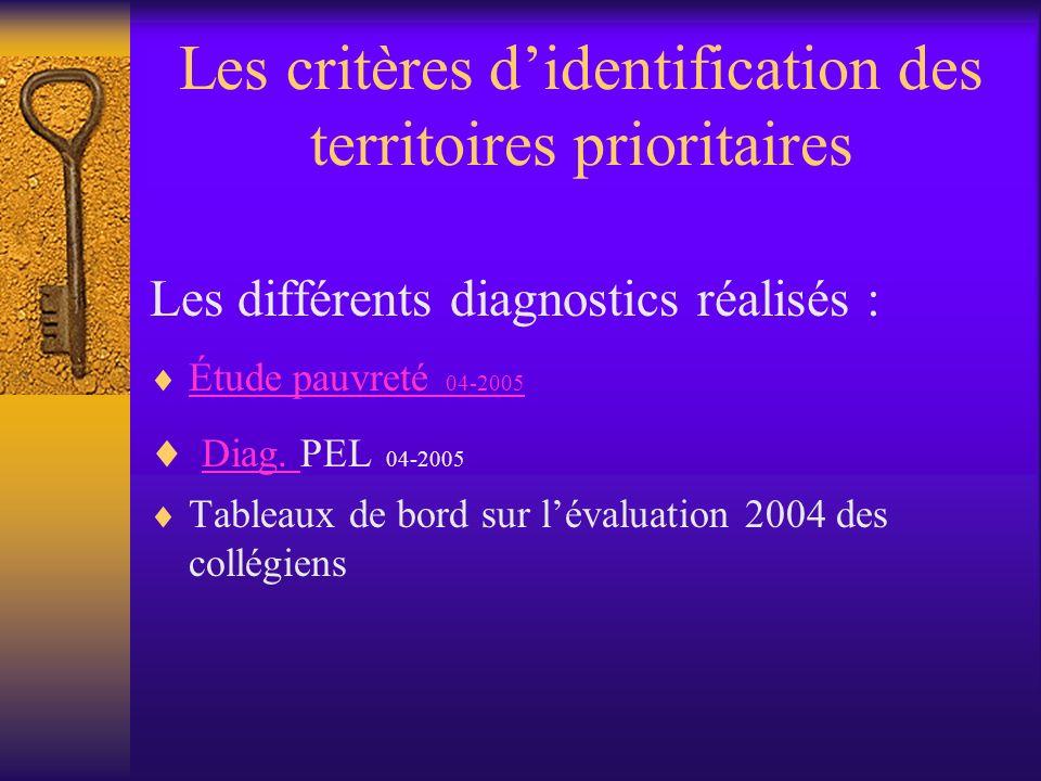 Les critères didentification des territoires prioritaires Les différents diagnostics réalisés : Étude pauvreté 04-2005 Étude pauvreté 04-2005 Diag.