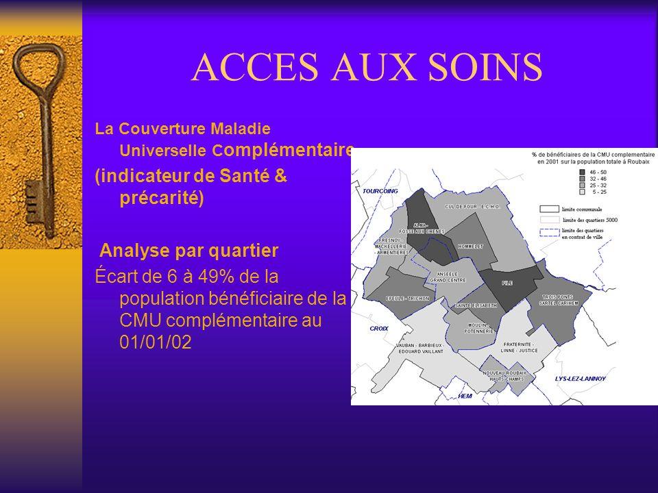 REVENUSREVENUS FISCAUX PAR UNITES DE CONSOMMATION