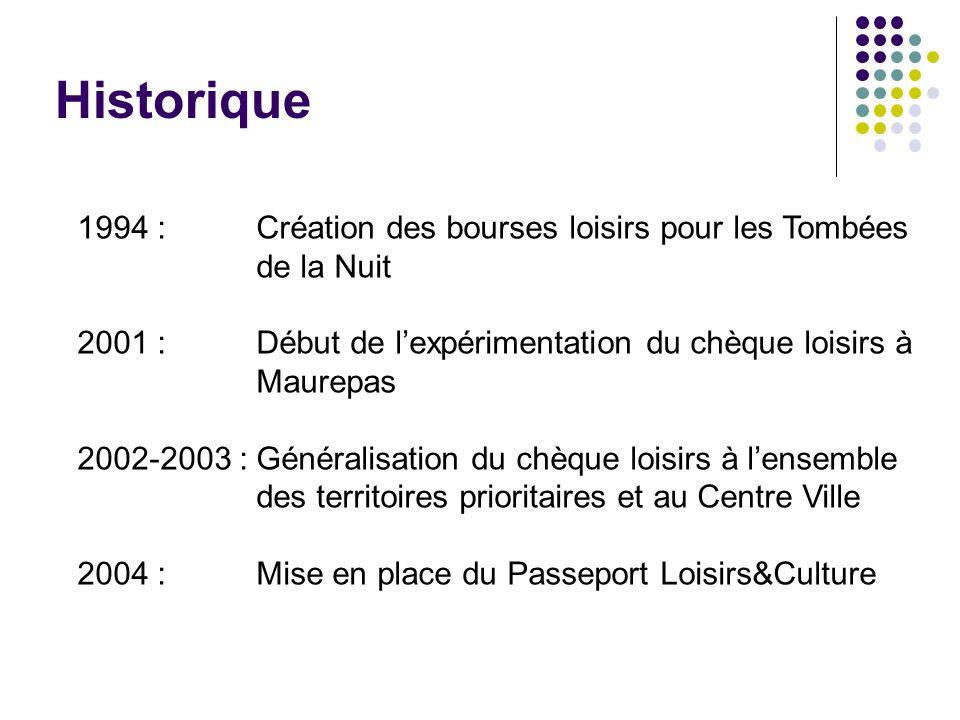 Historique 1994 :Création des bourses loisirs pour les Tombées de la Nuit 2001 :Début de lexpérimentation du chèque loisirs à Maurepas 2002-2003 :Géné
