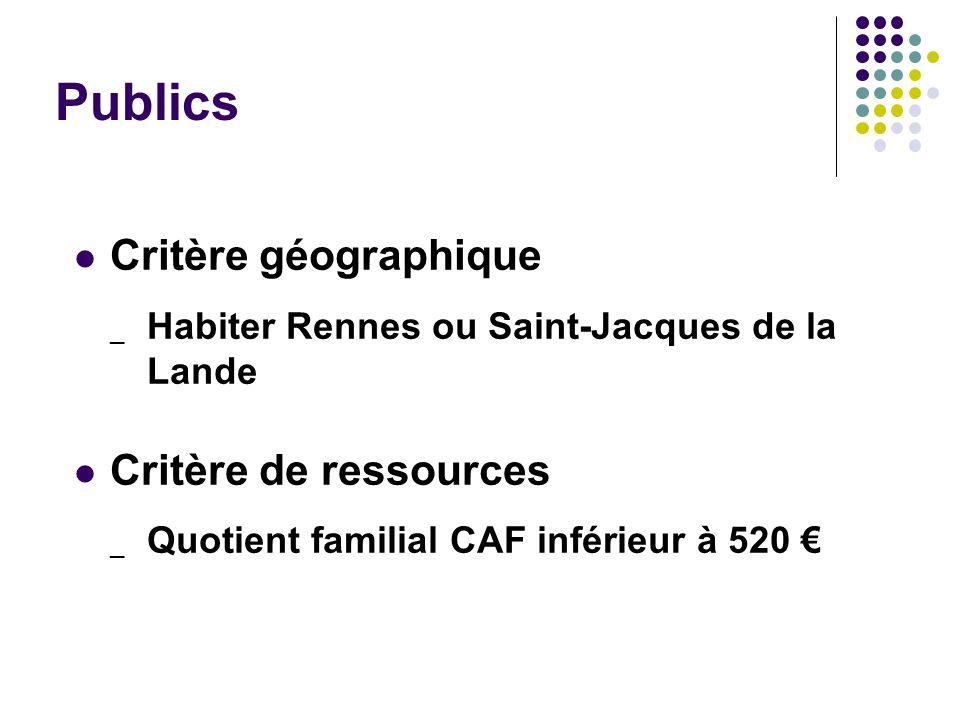 Publics Critère géographique _ Habiter Rennes ou Saint-Jacques de la Lande Critère de ressources _ Quotient familial CAF inférieur à 520
