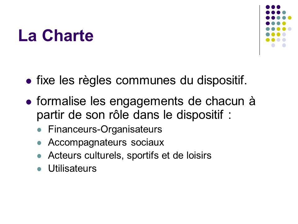 La Charte fixe les règles communes du dispositif. formalise les engagements de chacun à partir de son rôle dans le dispositif : Financeurs-Organisateu