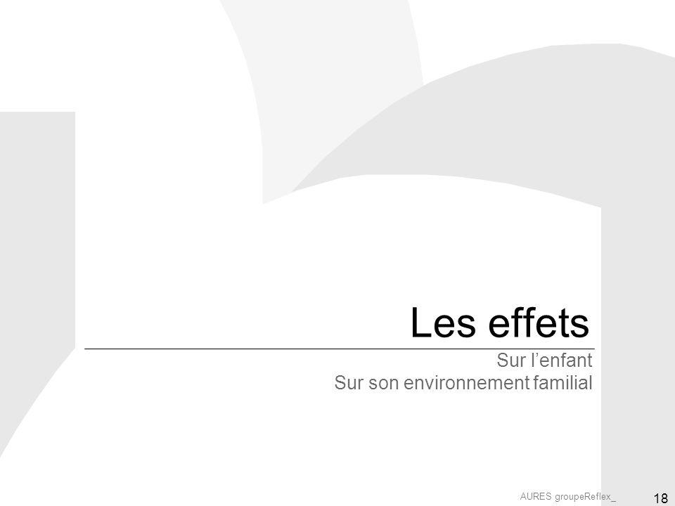 AURES groupeReflex_ 18 Les effets Sur lenfant Sur son environnement familial