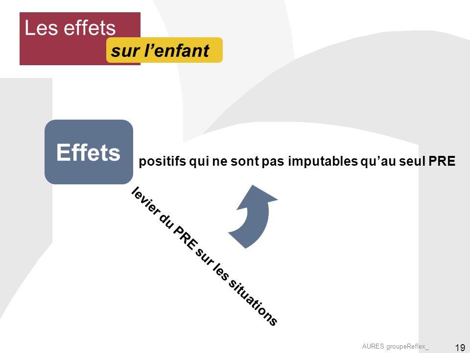 AURES groupeReflex_ 19 Les effets sur lenfant Effets positifs qui ne sont pas imputables quau seul PRE l e v i e r d u P R E s u r l e s s i t u a t i
