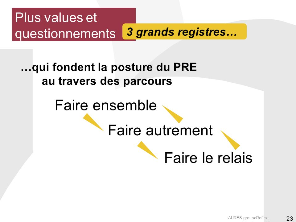AURES groupeReflex_ 23 Plus values et questionnements 3 grands registres… Faire ensemble Faire autrement Faire le relais …qui fondent la posture du PRE au travers des parcours