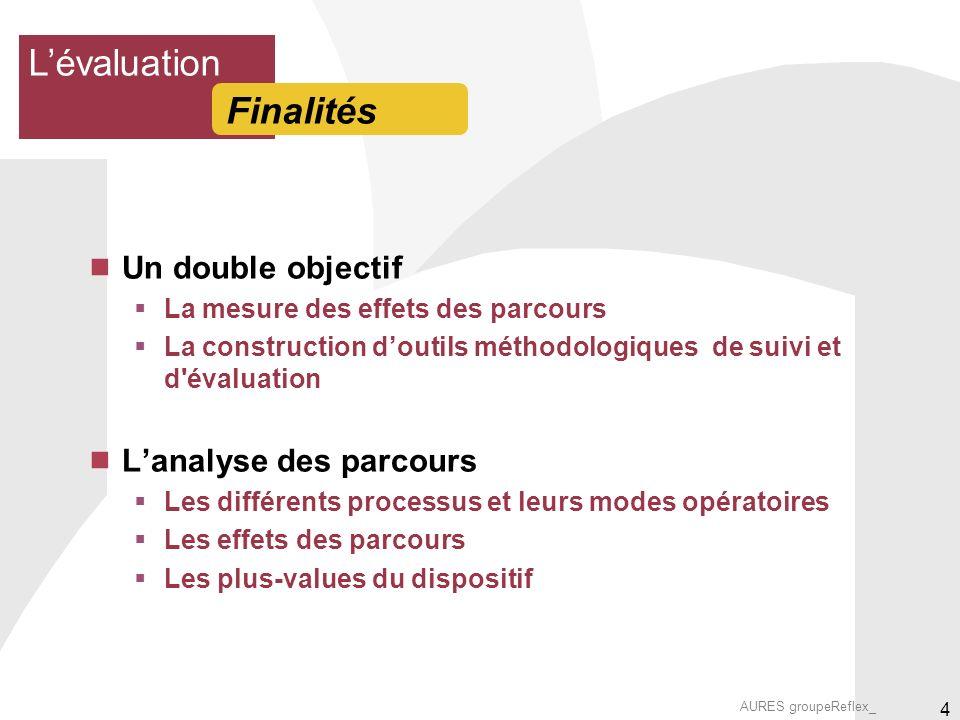 AURES groupeReflex_ 4 Un double objectif La mesure des effets des parcours La construction doutils méthodologiques de suivi et d'évaluation Lanalyse d