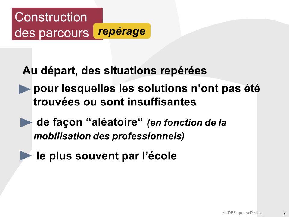 AURES groupeReflex_ 28 Réaction de Dominique Glasman, Professeur de Sociologie à lUniversité de Savoie Spécialiste de la sociologie de léducation et plus particulièrement de laccompagnement scolaire.