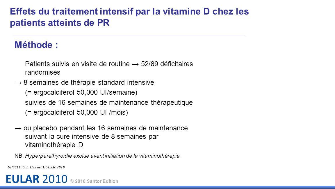 EULAR 2010 © 2010 Santor Edition Méthode : Patients suivis en visite de routine 52/89 déficitaires randomisés 8 semaines de thérapie standard intensive (= ergocalciferol 50,000 UI/semaine) suivies de 16 semaines de maintenance thérapeutique (= ergocalciferol 50,000 UI /mois) ou placebo pendant les 16 semaines de maintenance suivant la cure intensive de 8 semaines par vitaminothérapie D NB: Hyperparathyroïdie exclue avant initiation de la vitaminothérapie Effets du traitement intensif par la vitamine D chez les patients atteints de PR OP0011, U.J.