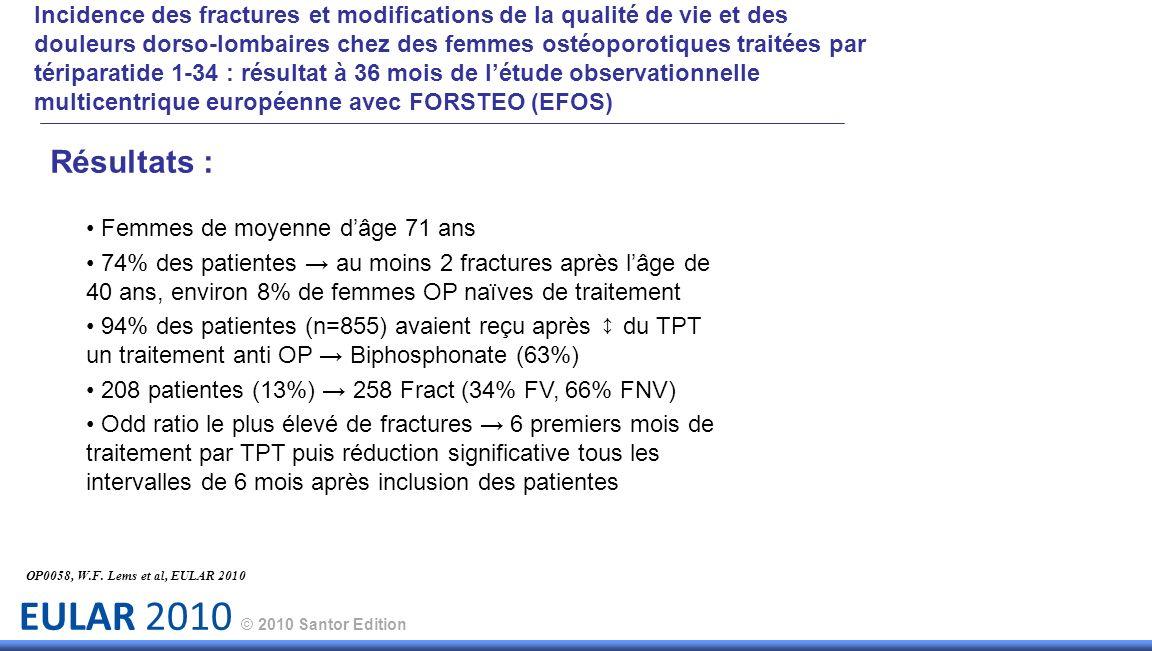 EULAR 2010 © 2010 Santor Edition OP0058, W.F. Lems et al, EULAR 2010 Résultats : Femmes de moyenne dâge 71 ans 74% des patientes au moins 2 fractures