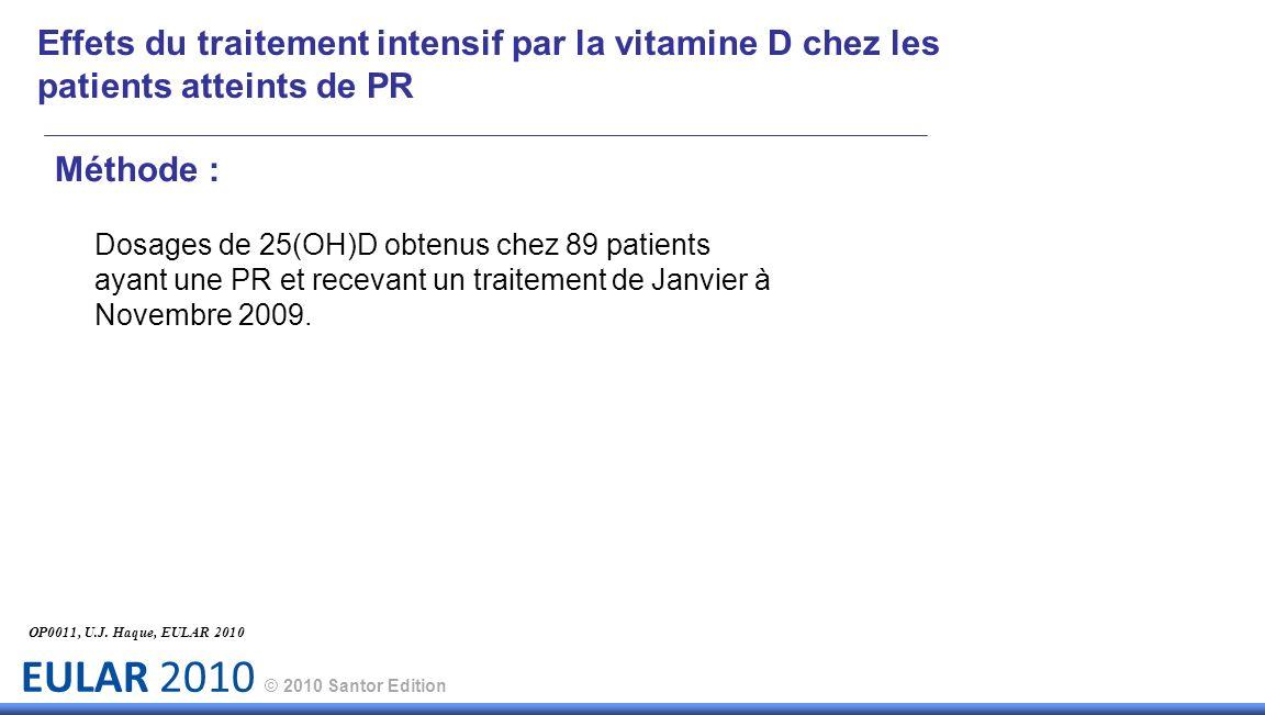 EULAR 2010 © 2010 Santor Edition Méthode : Dosages de 25(OH)D obtenus chez 89 patients ayant une PR et recevant un traitement de Janvier à Novembre 20