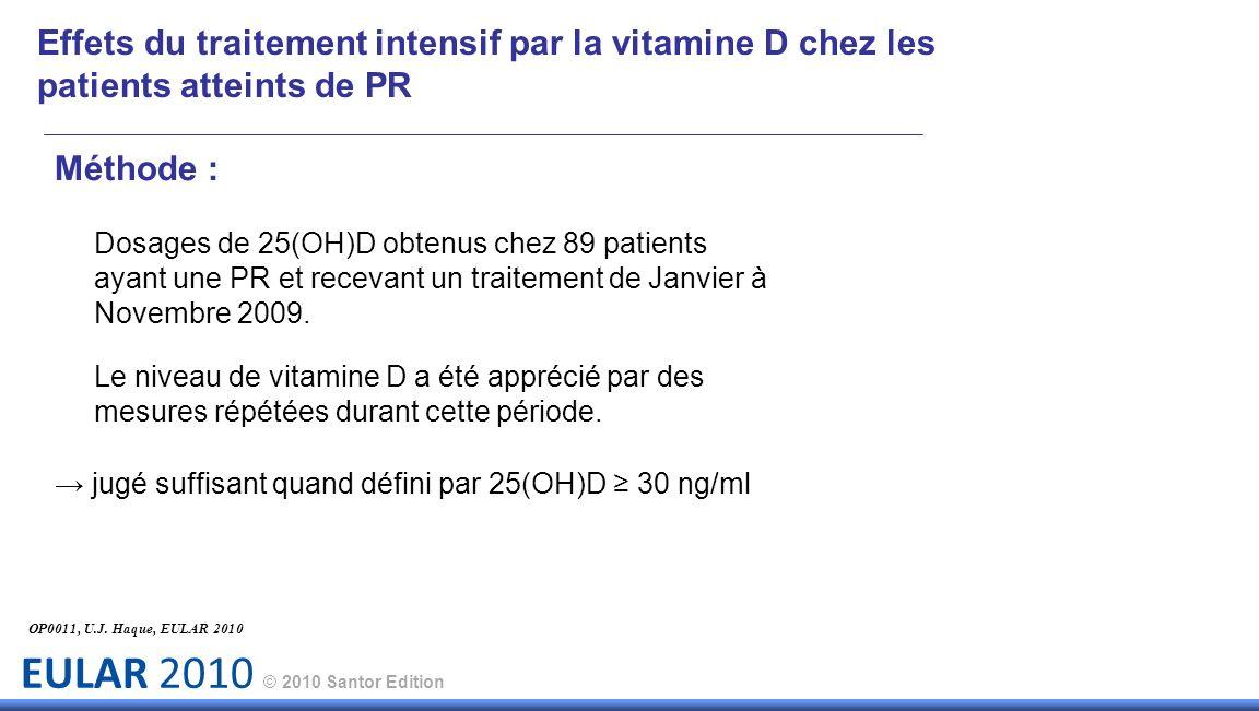 EULAR 2010 © 2010 Santor Edition Méthode : Dosages de 25(OH)D obtenus chez 89 patients ayant une PR et recevant un traitement de Janvier à Novembre 2009.