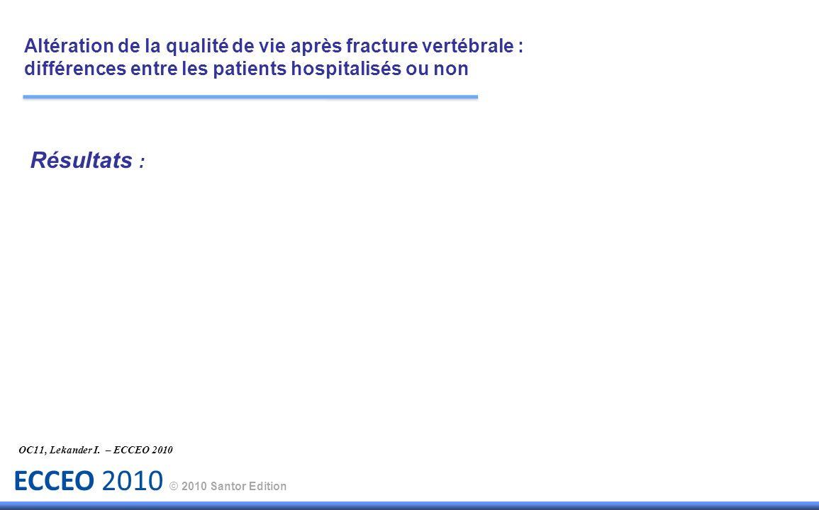 ECCEO 2010 © 2010 Santor Edition Résultats : OC11, Lekander I. – ECCEO 2010 Altération de la qualité de vie après fracture vertébrale : différences en