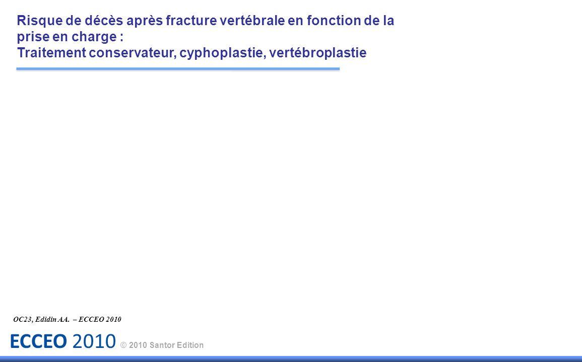 ECCEO 2010 © 2010 Santor Edition OC23, Edidin AA. – ECCEO 2010 Risque de décès après fracture vertébrale en fonction de la prise en charge : Traitemen