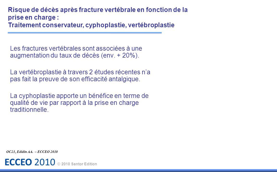 ECCEO 2010 © 2010 Santor Edition Les fractures vertébrales sont associées à une augmentation du taux de décès (env. + 20%). La vertébroplastie à trave