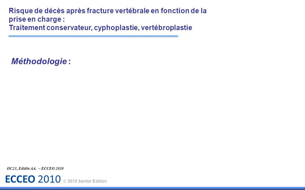 ECCEO 2010 © 2010 Santor Edition Méthodologie : OC23, Edidin AA. – ECCEO 2010 Risque de décès après fracture vertébrale en fonction de la prise en cha