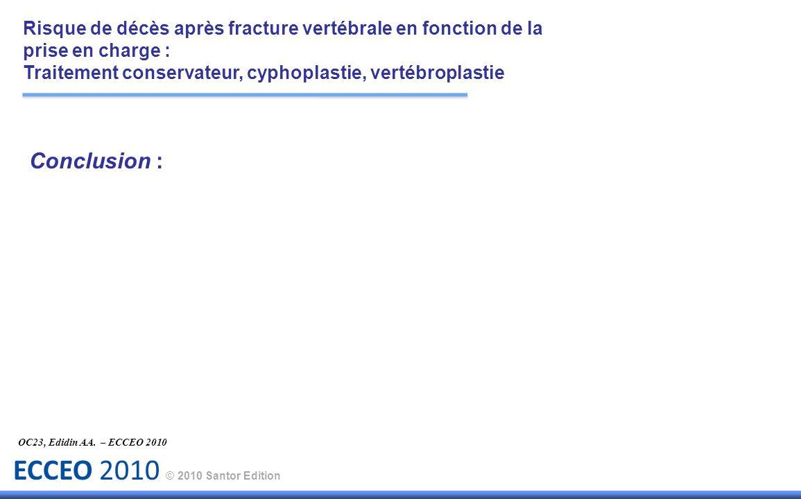 ECCEO 2010 © 2010 Santor Edition Conclusion : OC23, Edidin AA. – ECCEO 2010 Risque de décès après fracture vertébrale en fonction de la prise en charg