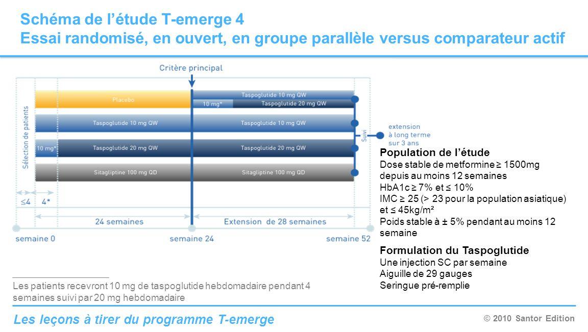 © 2010 Santor Edition Les leçons à tirer du programme T-emerge Les patients recevront 10 mg de taspoglutide hebdomadaire pendant 4 semaines suivi par
