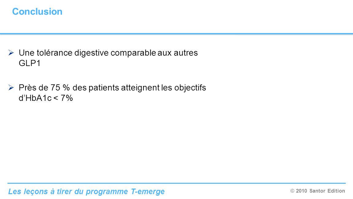© 2010 Santor Edition Les leçons à tirer du programme T-emerge Conclusion Une tolérance digestive comparable aux autres GLP1 Près de 75 % des patients