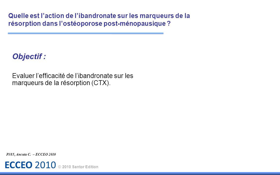ECCEO 2010 © 2010 Santor Edition P385, Ancuta C. – ECCEO 2010 Objectif : Evaluer lefficacité de libandronate sur les marqueurs de la résorption (CTX).