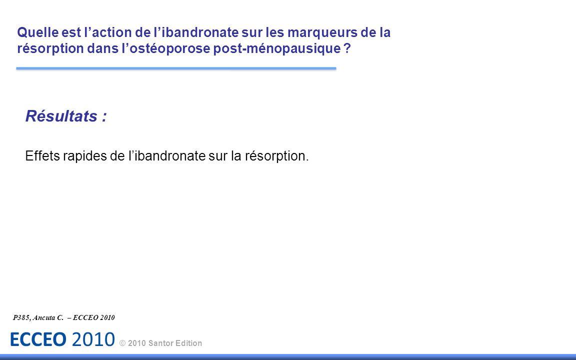 ECCEO 2010 © 2010 Santor Edition P385, Ancuta C. – ECCEO 2010 Résultats : Effets rapides de libandronate sur la résorption. Quelle est laction de liba