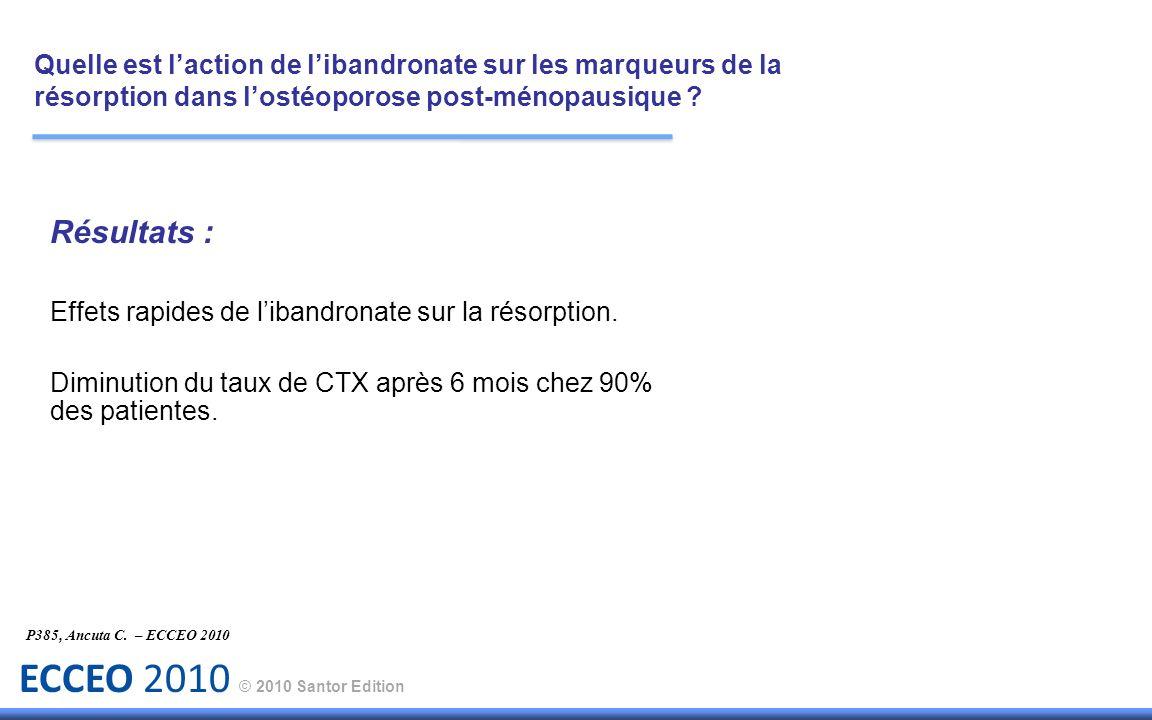 ECCEO 2010 © 2010 Santor Edition P385, Ancuta C. – ECCEO 2010 Résultats : Effets rapides de libandronate sur la résorption. Diminution du taux de CTX