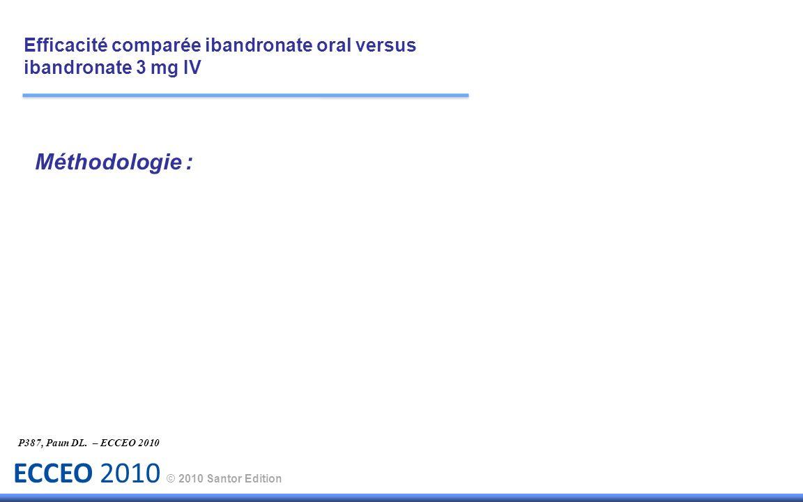 ECCEO 2010 © 2010 Santor Edition Méthodologie : P387, Paun DL. – ECCEO 2010 Efficacité comparée ibandronate oral versus ibandronate 3 mg IV