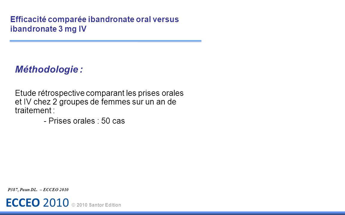 ECCEO 2010 © 2010 Santor Edition Méthodologie : Etude rétrospective comparant les prises orales et IV chez 2 groupes de femmes sur un an de traitement