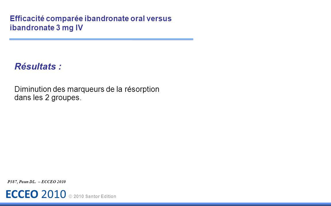 ECCEO 2010 © 2010 Santor Edition Résultats : Diminution des marqueurs de la résorption dans les 2 groupes. P387, Paun DL. – ECCEO 2010 Efficacité comp