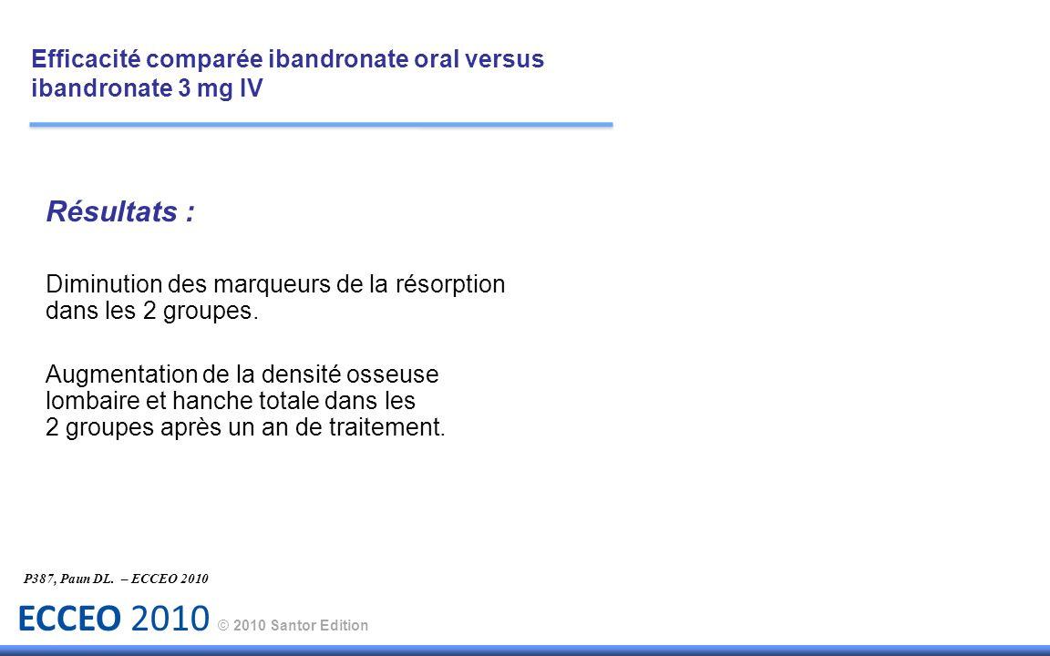 ECCEO 2010 © 2010 Santor Edition Résultats : Diminution des marqueurs de la résorption dans les 2 groupes. Augmentation de la densité osseuse lombaire