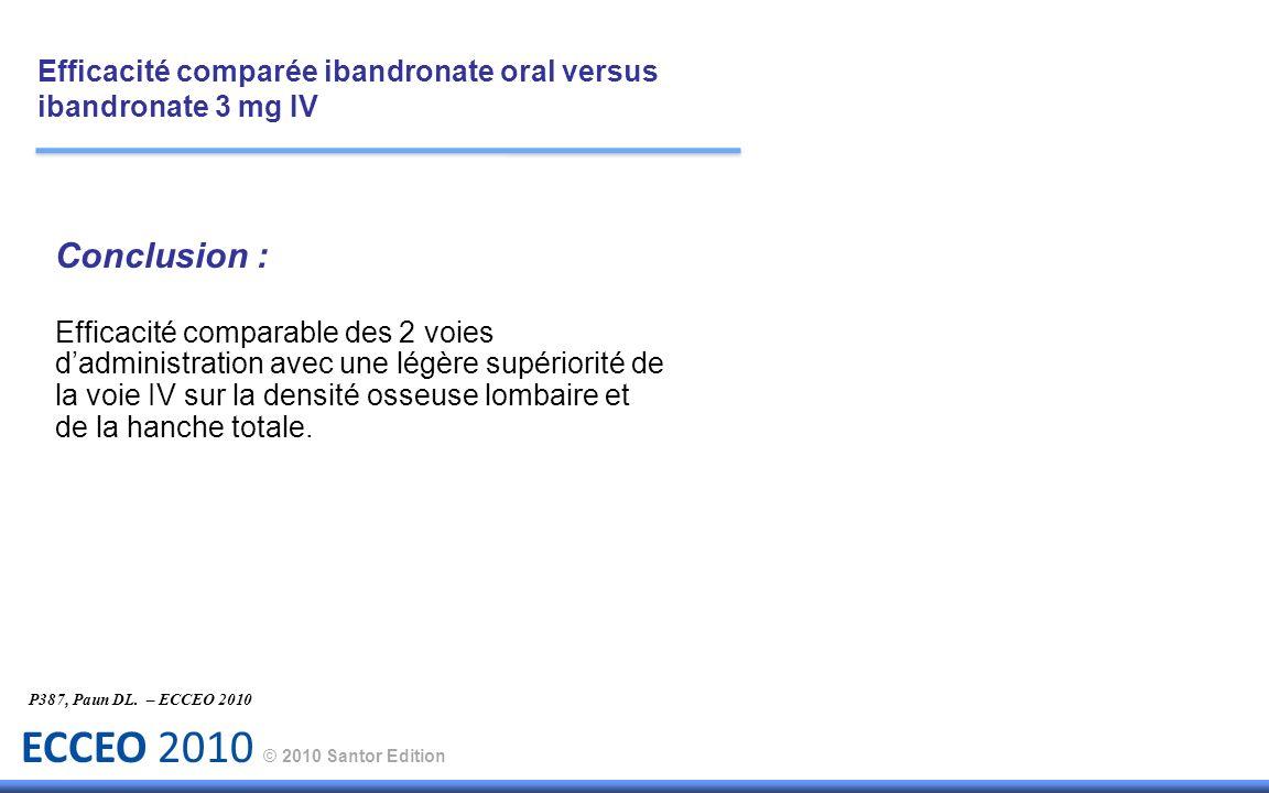 ECCEO 2010 © 2010 Santor Edition Conclusion : Efficacité comparable des 2 voies dadministration avec une légère supériorité de la voie IV sur la densi