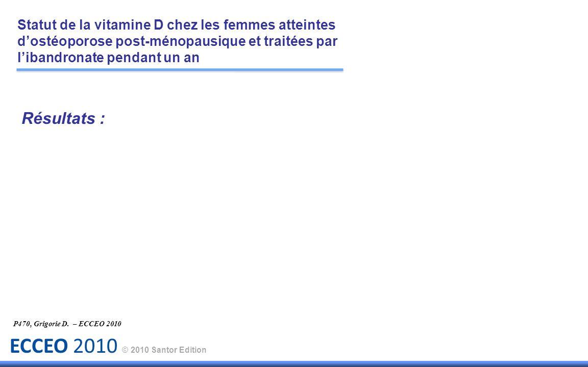 ECCEO 2010 © 2010 Santor Edition Résultats : P470, Grigorie D. – ECCEO 2010 Statut de la vitamine D chez les femmes atteintes dostéoporose post-ménopa