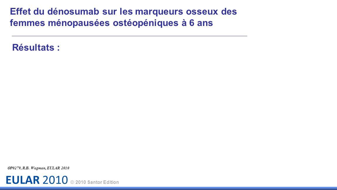 EULAR 2010 © 2010 Santor Edition Résultats : OP0279, R.B. Wagman, EULAR 2010 Effet du dénosumab sur les marqueurs osseux des femmes ménopausées ostéop