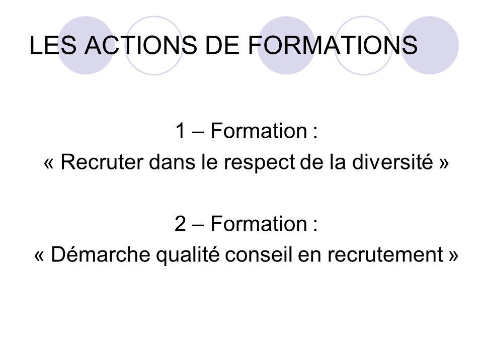 LES ACTIONS DE FORMATIONS 1 – Formation « Recruter dans le respect de la diversité »