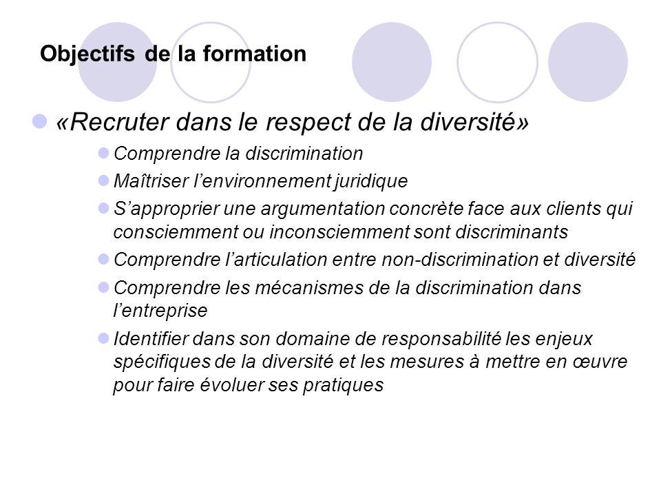 Objectifs de la formation «Recruter dans le respect de la diversité» Comprendre la discrimination Maîtriser lenvironnement juridique Sapproprier une a