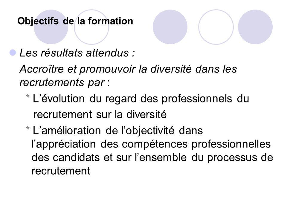 Objectifs de la formation Les résultats attendus : Accroître et promouvoir la diversité dans les recrutements par : * Lévolution du regard des profess