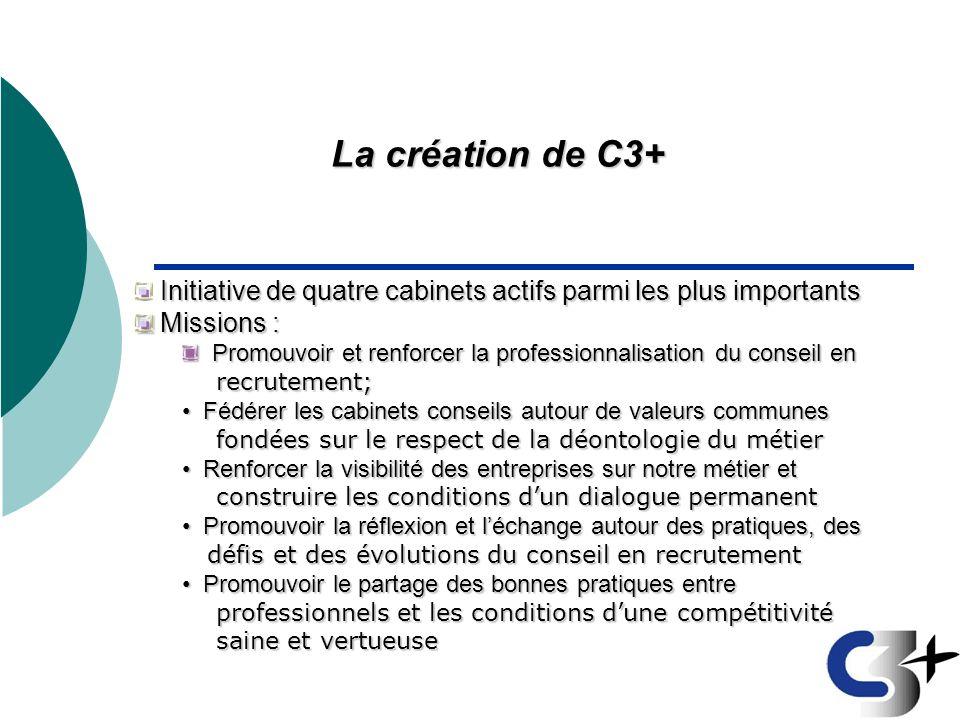 La création de C3+ Initiative de quatre cabinets actifs parmi les plus importants Missions : Missions : Promouvoir et renforcer la professionnalisatio