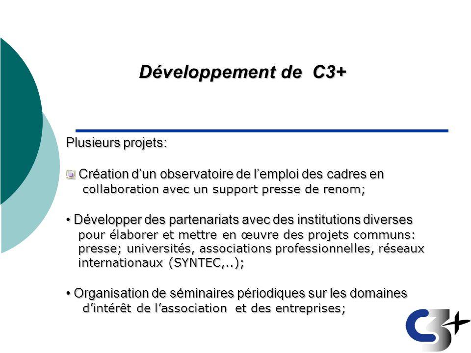 Développement de C3+ Plusieurs projets: Création dun observatoire de lemploi des cadres en Création dun observatoire de lemploi des cadres en collabor