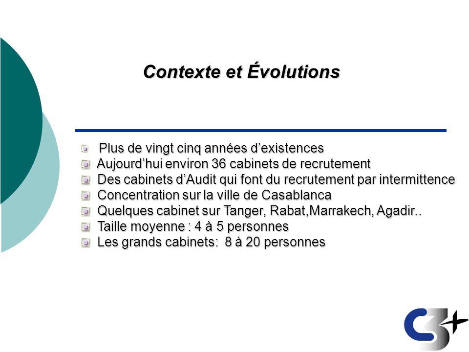 Contexte et Évolutions Plus de vingt cinq années dexistences Aujourdhui environ 36 cabinets de recrutement Aujourdhui environ 36 cabinets de recruteme