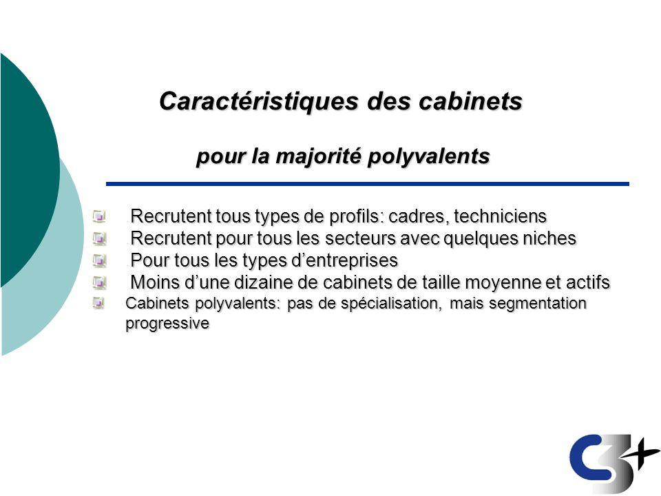 Caractéristiques des cabinets pour la majorité polyvalents Recrutent tous types de profils: cadres, techniciens Recrutent pour tous les secteurs avec