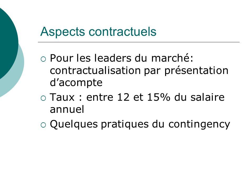 Aspects contractuels Pour les leaders du marché: contractualisation par présentation dacompte Taux : entre 12 et 15% du salaire annuel Quelques pratiq